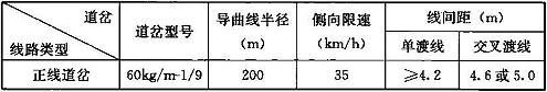 表6.2.4-1 单渡线和交叉渡线的线间距要求