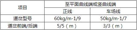 表6.2.4-2 道岔两端与平、竖曲线端部的最小距离