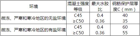 表10.5.9-3 冻融环境中混凝土材料与钢筋的保护层厚度
