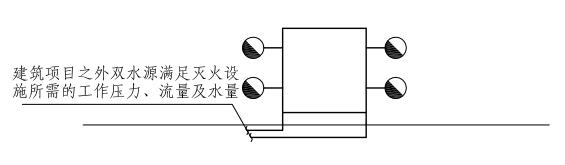 2.1.2图示 管网高压系统