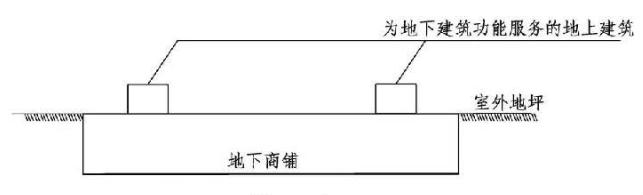 3.5.2图示  1-1剖面示意