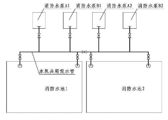 4.3.6图示  独立使用的两座消防水池示例(一)