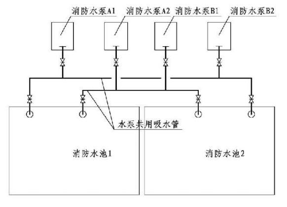 4.3.6图示 独立使用的两座消防水池示例(二)