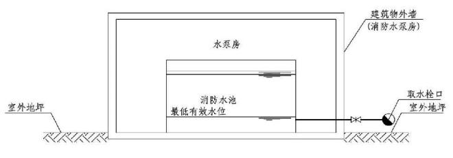 4.3.7图示  室外消防水池取水口做法示例(一)