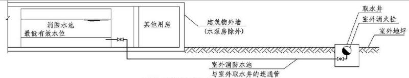 4.3.7图示 室外消防水池取水口做法示例(二)