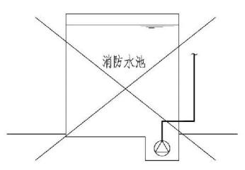 5.1.6图示  潜水泵供水方式(错误安装)