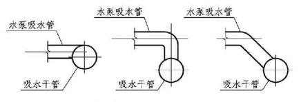 5.1.13图示  吸水管避免形成气囊——吸水管连接