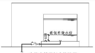 5.2.6图示 高位水箱最低水位设置1