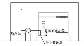5.2.6图示 高位水箱最低水位设置2