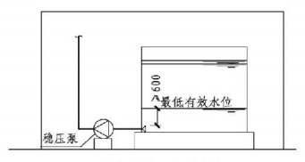 5.2.6图示 高位水箱最低水位设置4