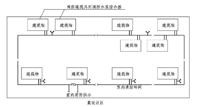 5.4.4图示  水泵接合器设置示意图