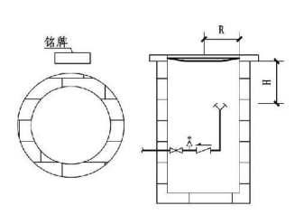 5.4.8图示 地下式水泵接合器示意图