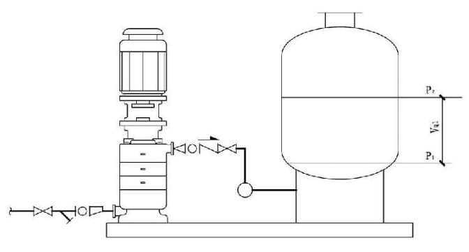 5.3.4图示  气压罐有效容积要求