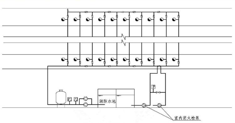 6.1.9图示 可不设高位消防水箱系统示意图