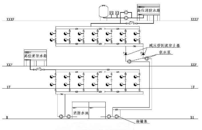 6.2.3图示 高层建筑水泵直接串联系统示意图