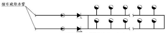7.2.8图示7.3.10图示  室外消火栓安装位置图示(一)