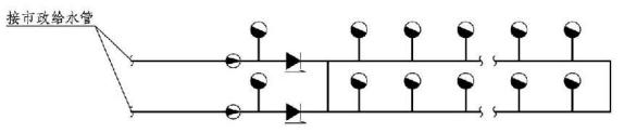 7.2.8图示7.3.10图示 室外消火栓安装位置图示(二)
