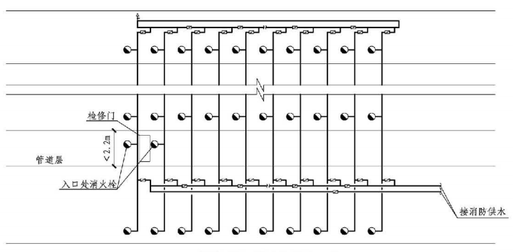 7.4.3图示 管道层设置消火栓系统示意图