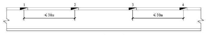 7.4.10图示  消火栓布置图示(一)
