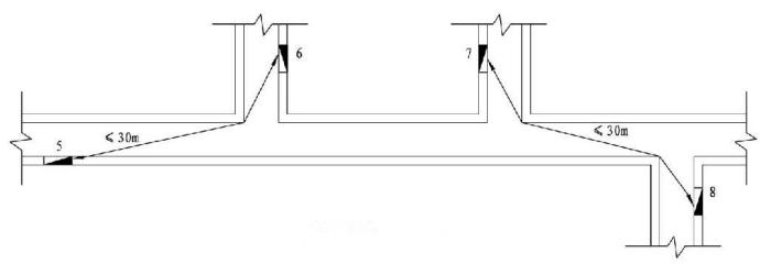 7.4.10图示  消火栓布置图示(二)