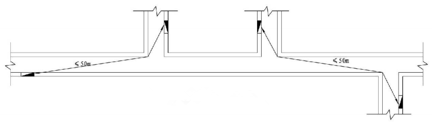 7.4.10图示  消火栓布置图示(三)