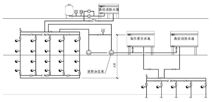 8.2.3图示 水泵不在系统最低位的消防给水系统的系统工作压力
