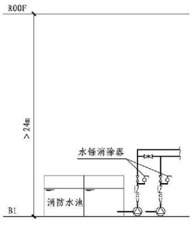 8.3.3图示  水锤消除器