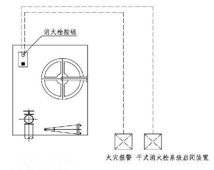 11.0.19图示 干式消火栓系统