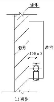 12.3.10图示  消火栓箱侧面示意图(1)明装