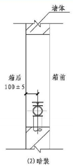 12.3.10图示  消火栓箱侧面示意图(2)暗装