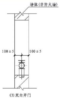 12.3.10图示 消火栓箱侧面示意图(3)双向开门