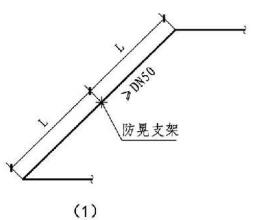 12.3.20图示  架空管道的固定支架与防晃支架(1)