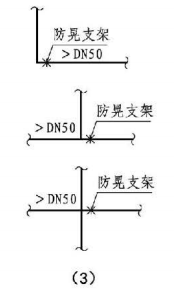 12.3.20图示  架空管道的固定支架与防晃支架(3)