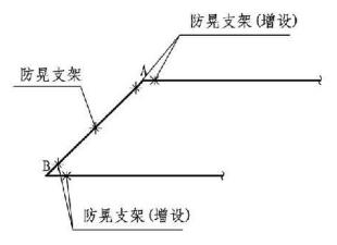 12.3.21图示  架空管道防晃支架设置示意