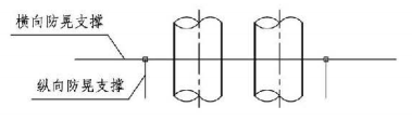 12.3.23图示  架空管道抗震安装俯视图