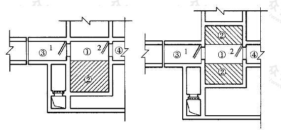 图3.3.24-1 与简易洗消合并设置的防毒通道