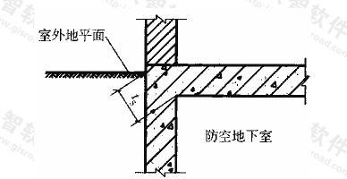 图3.2.4 甲类防空地下室外墙项部最小防护距离ts