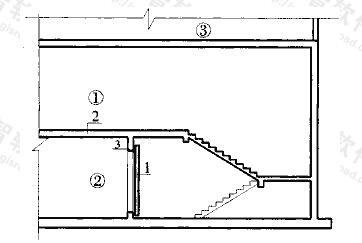图3.2.12 多层防空地下室上下相邻防护单元之间连通口