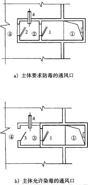 图3.4.4 进、排风口防护做法