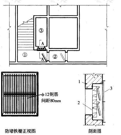 图3.4.5 设在室内出入口的进风口防堵塞措施