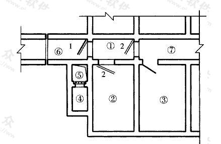 图3.4.9 滤毒室与进风机室布置