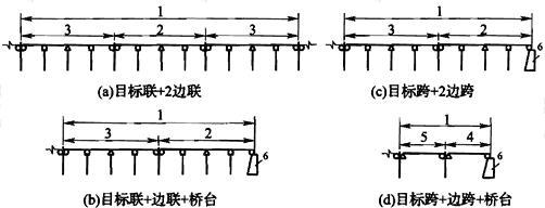 图1 连续梁与简支梁桥弹性反应谱分析振动单位选取
