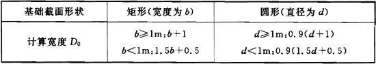 表B.1.2-2 桩构件侧面土抗力的计算宽度D0
