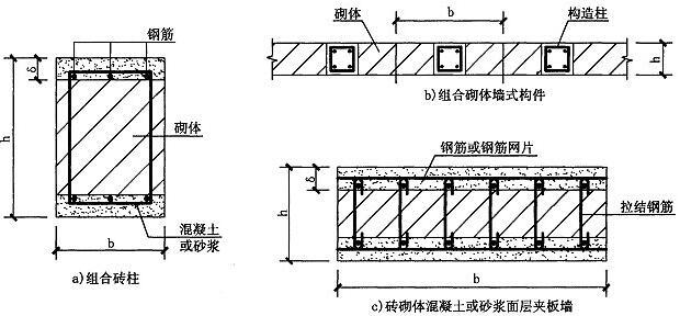 图1.2.1 组合砖砌体构件