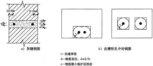 图2.4.3 钢筋保护层示意