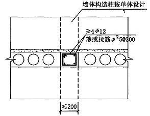 图3.2.1-2 板间通长拉梁或配筋带
