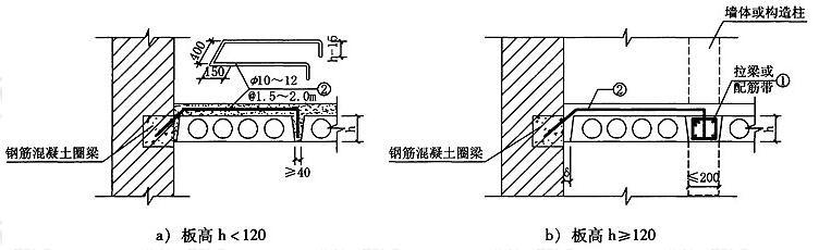 图3.2.1-3 板平行于外墙的拉结