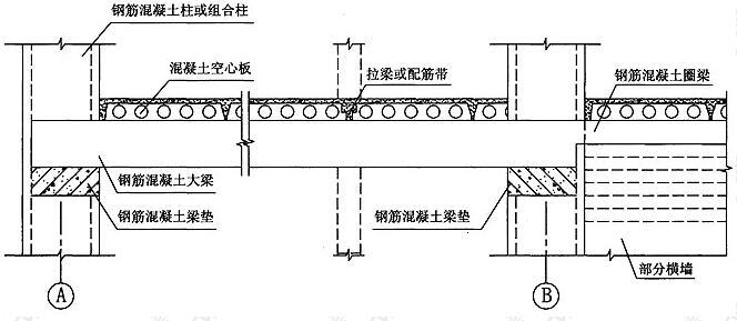 图3.2.1-4 钢筋混凝土梁及其延长圈梁连接示意