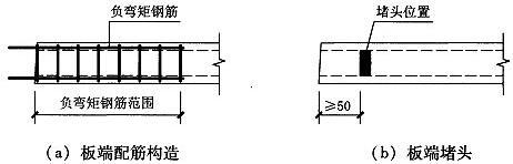 图3.2.3 预制圆孔板板端设计构造