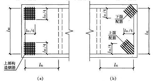 图3.3.2 板角附加板面钢筋示意图